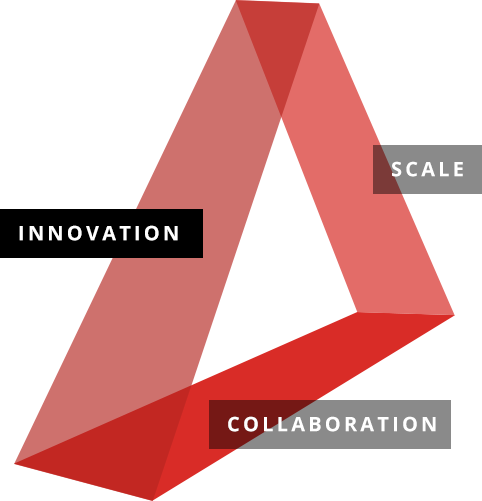 Moon Shots Program, innovation pyramid