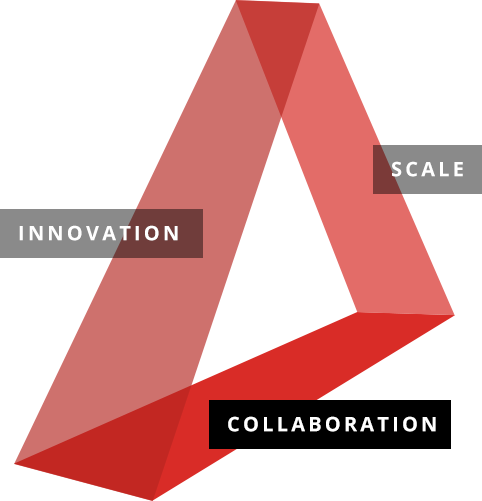 Moon Shots Program, collaboration pyramid