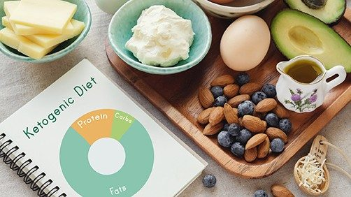 Keto diet journal and foods that are part of the keto diet