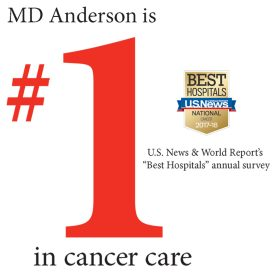 MD Anderson ranked top cancer hospital in annual survey | MD