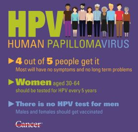 I have HPV, now what? | MD Anderson Cancer Center