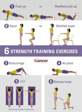 home strength training exercises without weights